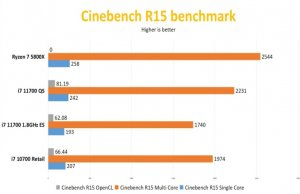 Intel Rocket Lake-S Core i7-11700 early review benchmarks-2