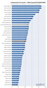 RTX 3060 gaming benchmarks-12