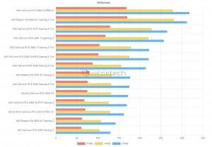 RTX 3060 gaming benchmarks-2