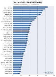 RTX 3060 gaming benchmarks-9