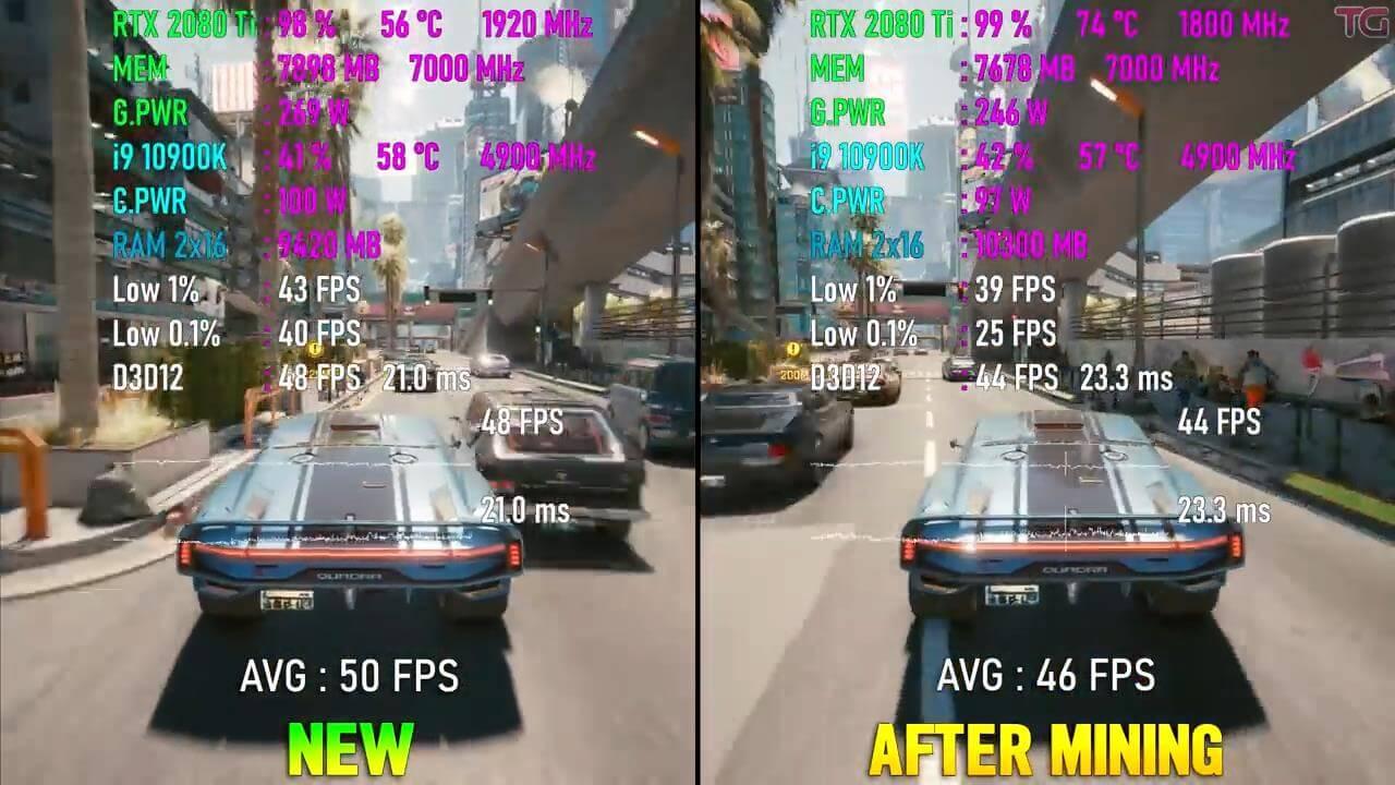 RTX2080Ti mining GPU game benchmarks-1