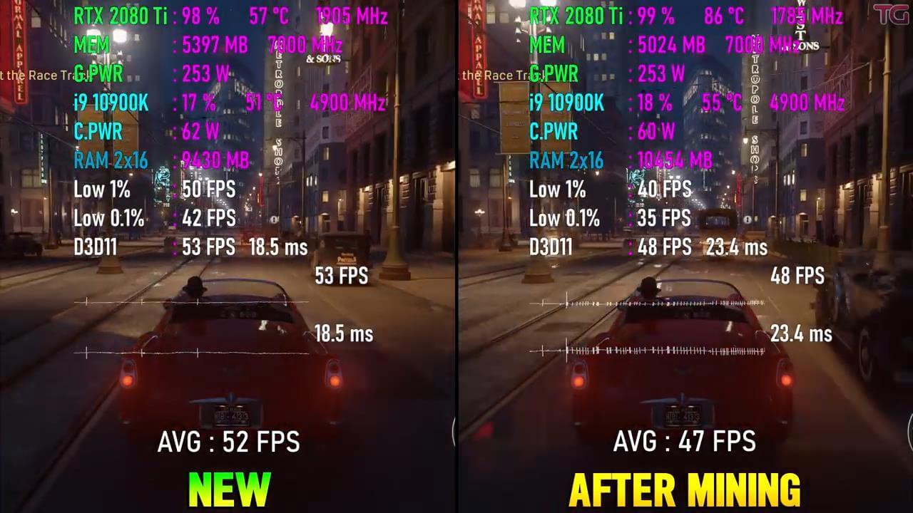 RTX2080Ti mining GPU game benchmarks-2