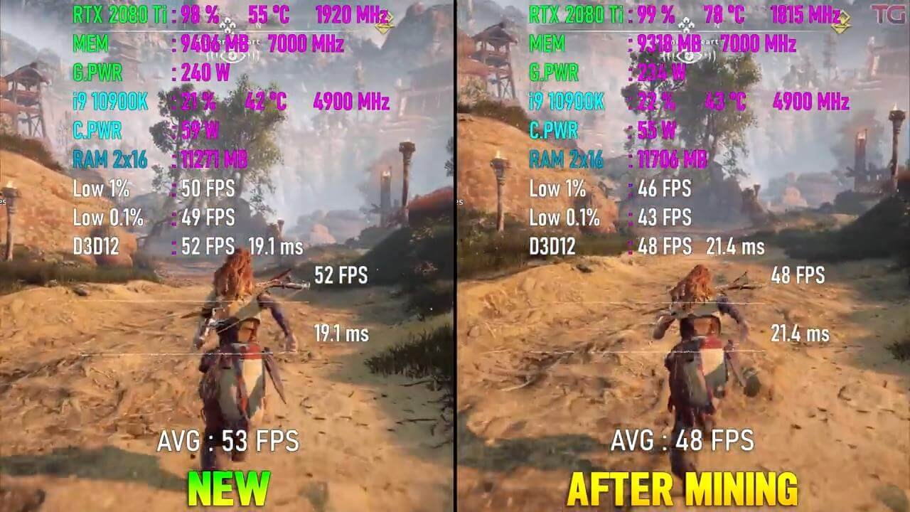 RTX2080Ti mining GPU game benchmarks-3
