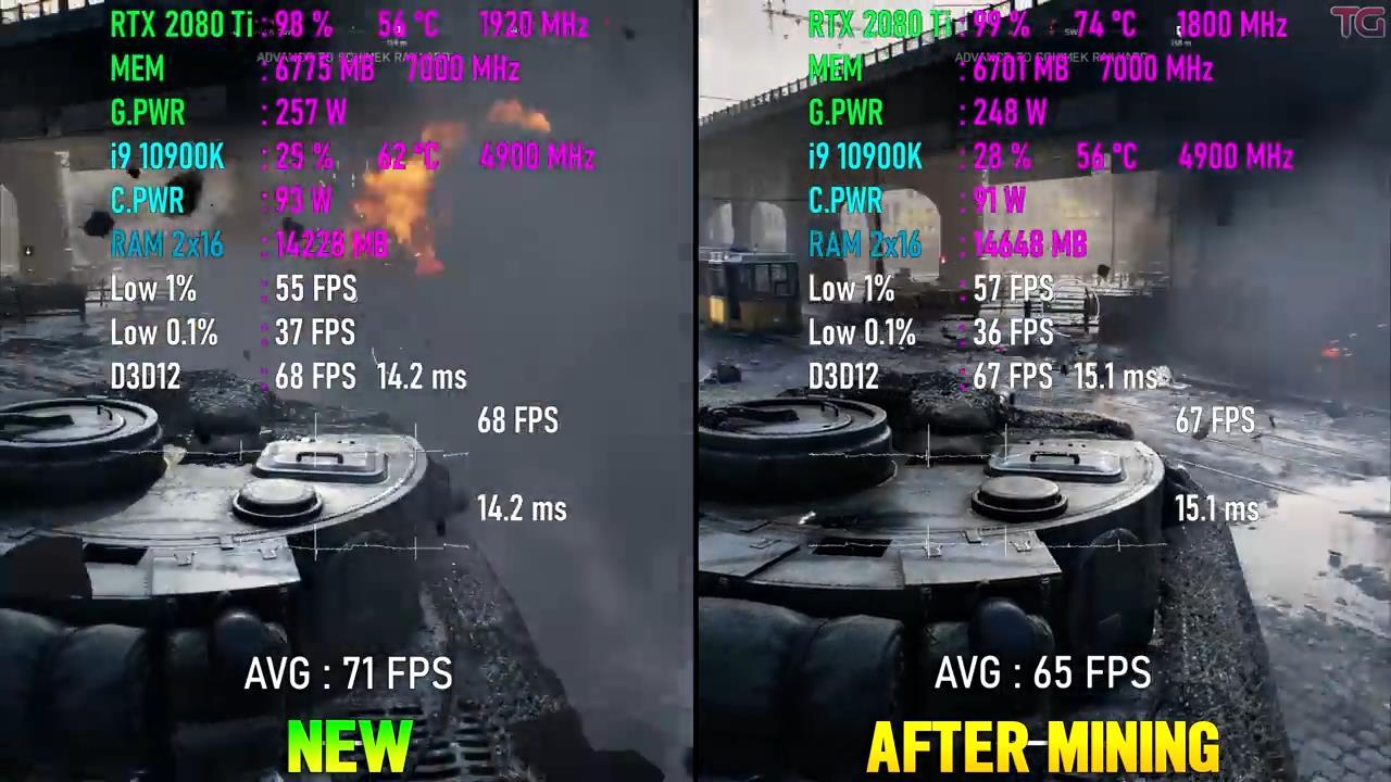 RTX2080Ti mining GPU game benchmarks-4
