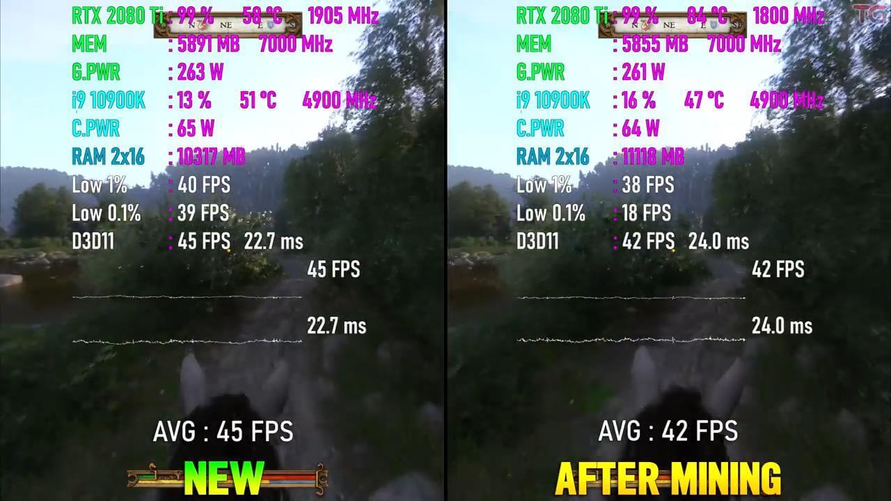 RTX2080Ti mining GPU game benchmarks-6