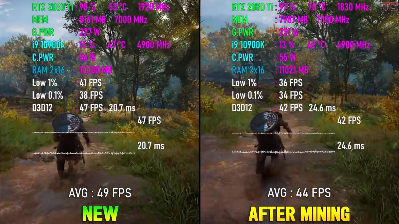 RTX2080Ti mining GPU game benchmarks-7