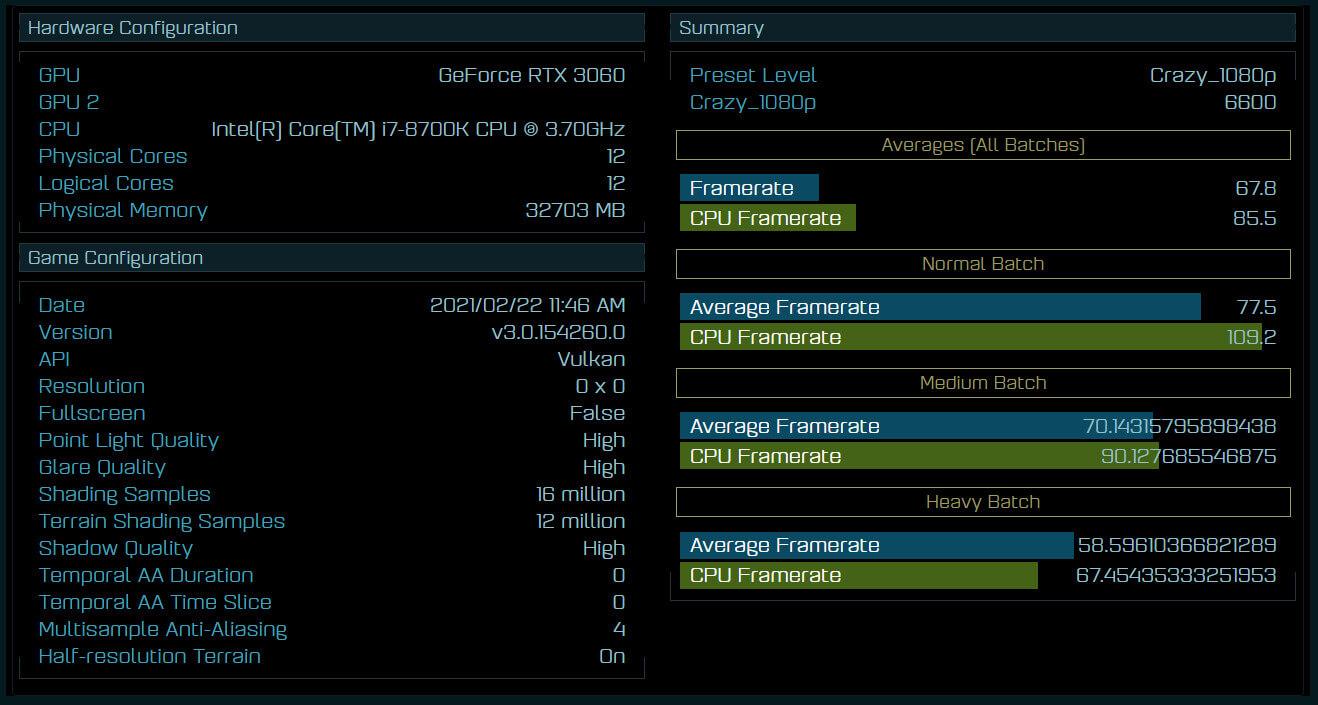 nvidia rtx3060 story-3