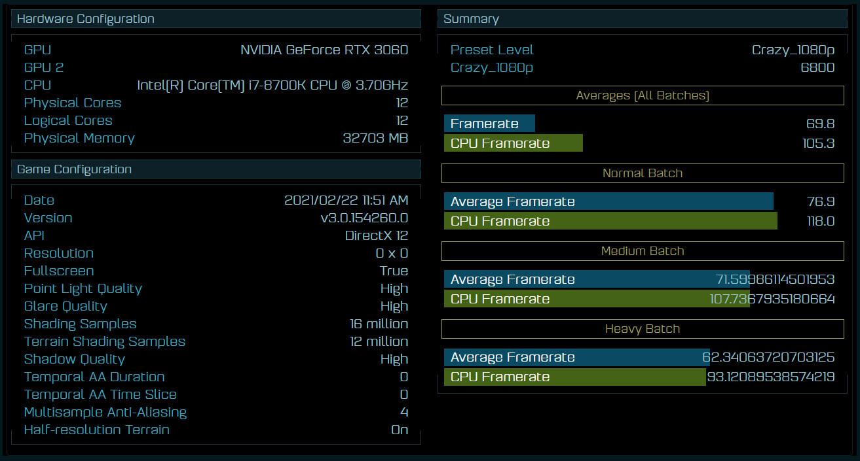 nvidia rtx3060 story-4