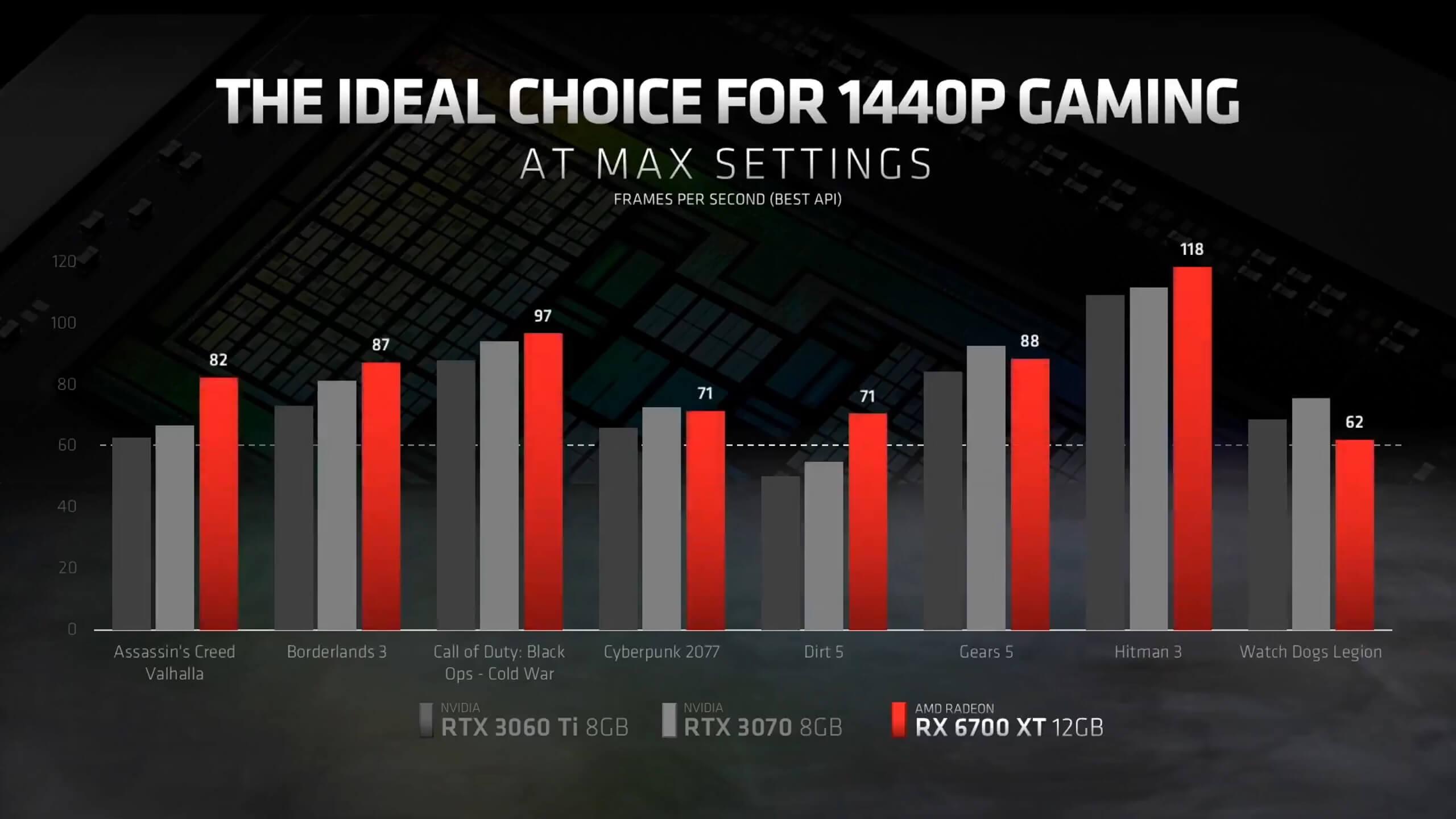 AMD Radeon RX 6700XT slides-4