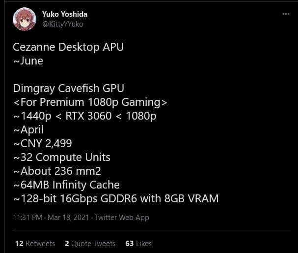 AMD Navi 23 GPU rumor