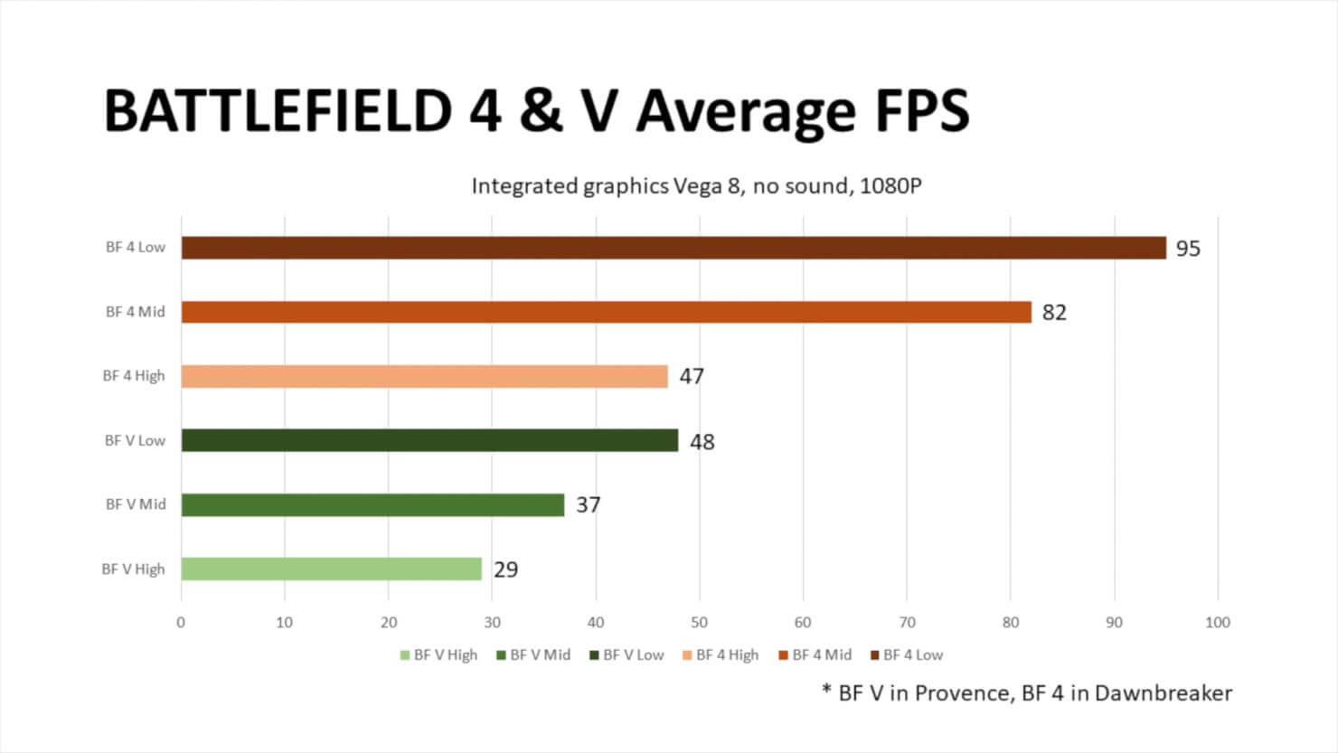 AMD Ryzen 3 5300G Zen 3 listing and benchmarks-3