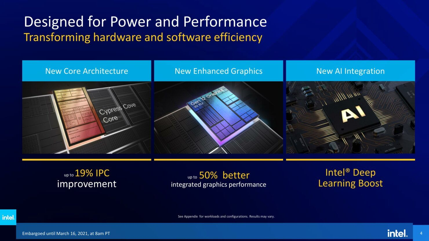 Intel 11th gen Rocket Lake-S CPUs official slides-2