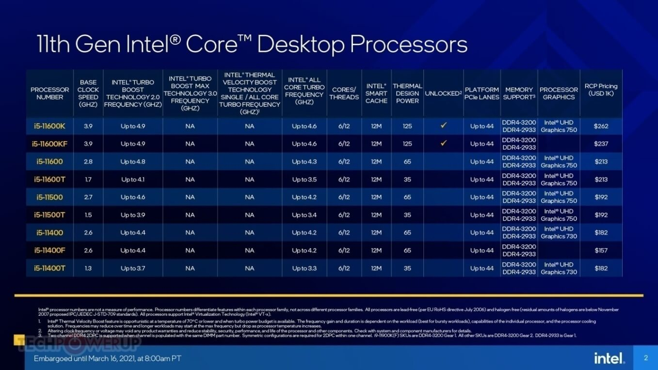 Intel 11th gen Rocket Lake-S CPUs official slides-4