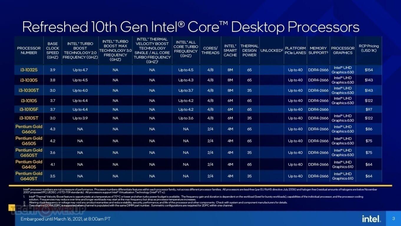Intel 11th gen Rocket Lake-S CPUs official slides-5
