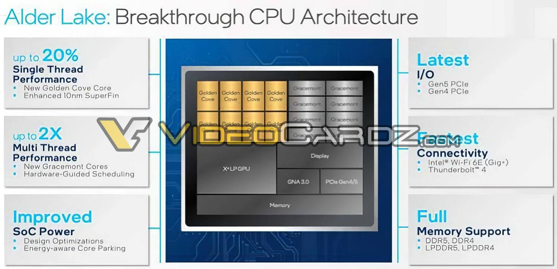 Intel Alder Lake-S features details-1