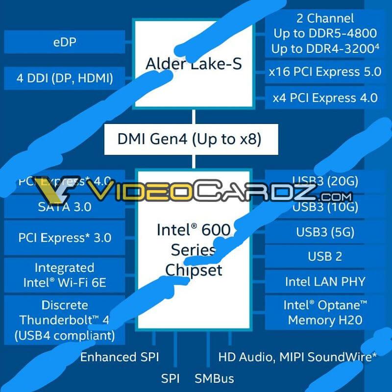 Intel Alder Lake-S features details-2