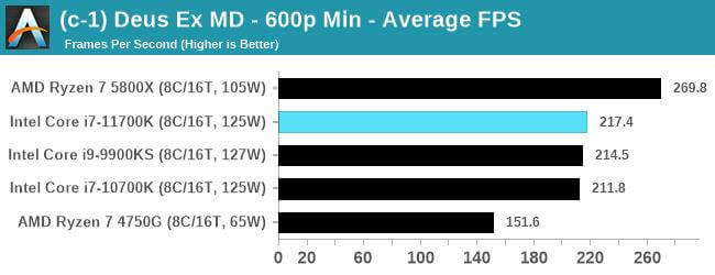 Intel Core i7-11700K first gaming benchmarks-3