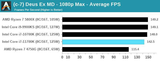 Intel Core i7-11700K first gaming benchmarks-4