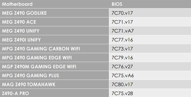 MSI Z490 boards PCI-E 4.0 Intel 11th gen CPUs-3