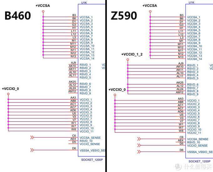 MSI Z490 boards PCI-E 4.0 Intel 11th gen CPUs-6