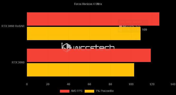 Resizable BAR benchmarks-3