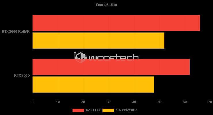Resizable BAR benchmarks-4
