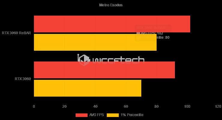 Resizable BAR benchmarks-5