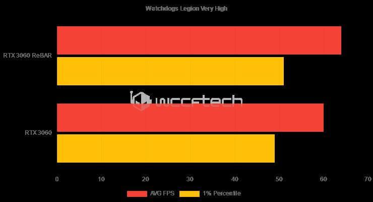 Resizable BAR benchmarks-6