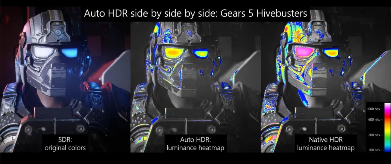 gears 5 auto HDR