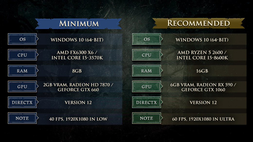 Hood Outlaws & Legends PC requirements