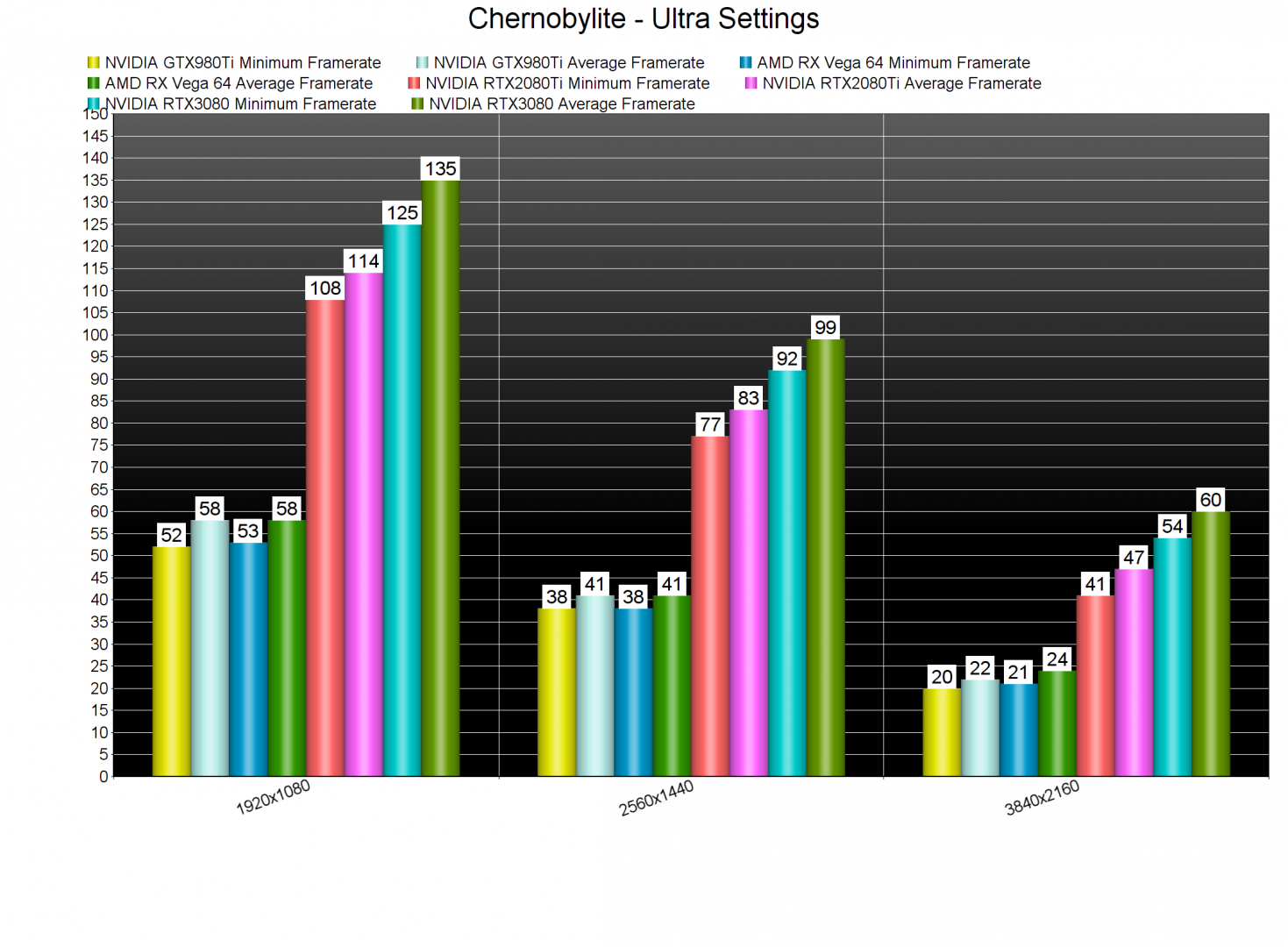 Chernobylite GPU benchmarks-2