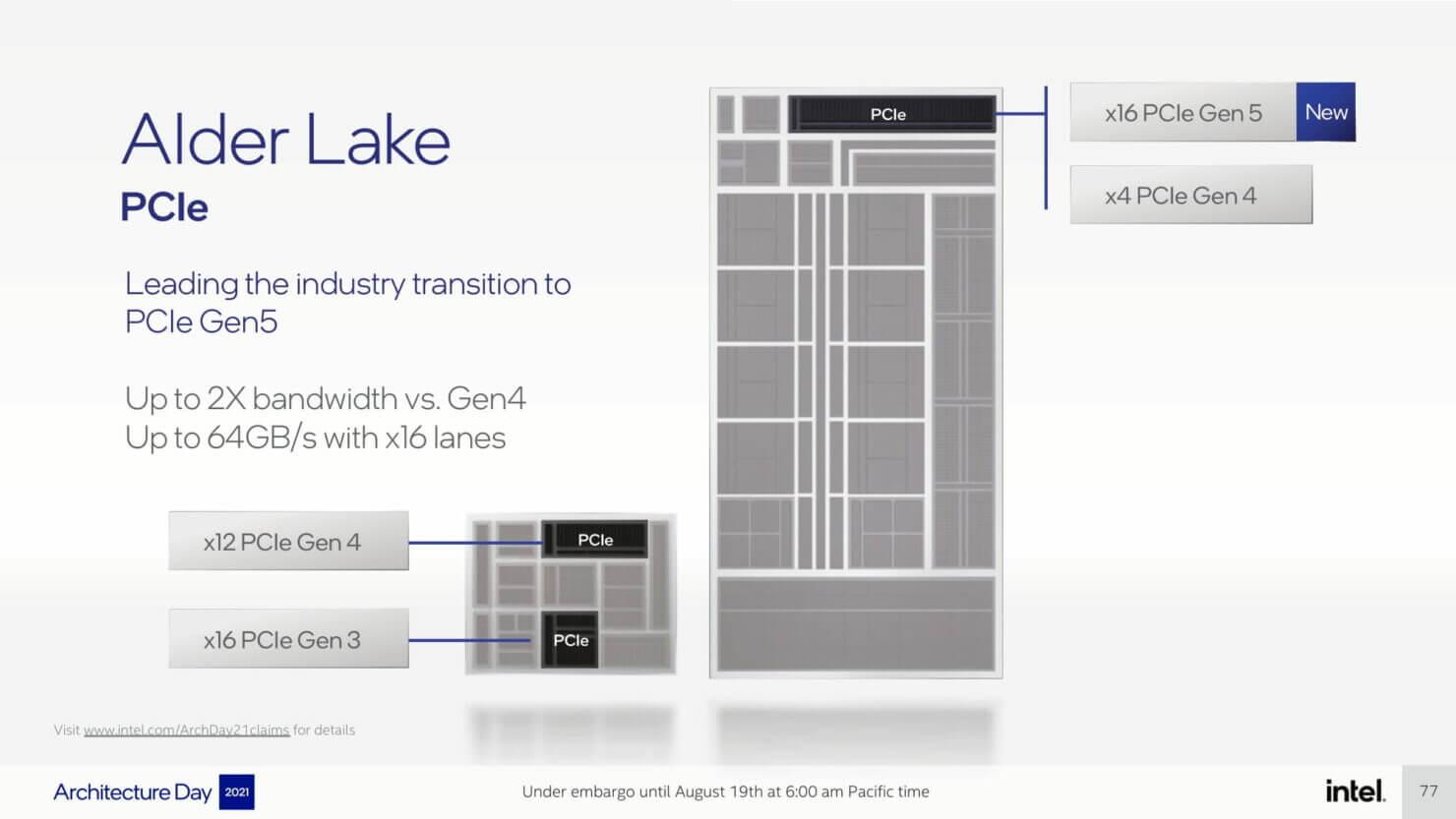 Intel Alder Lake slides-1