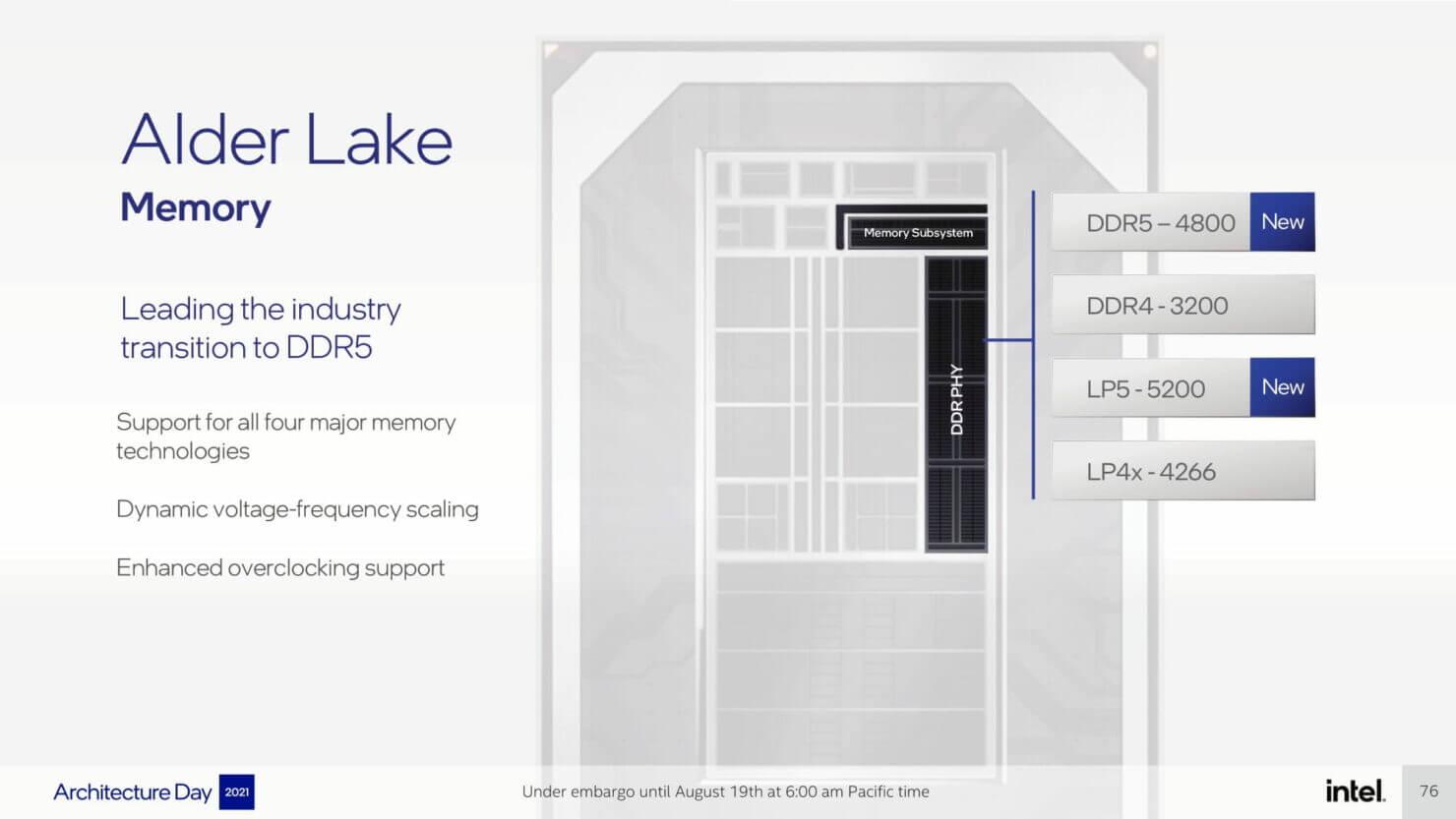 Intel Alder Lake slides-2