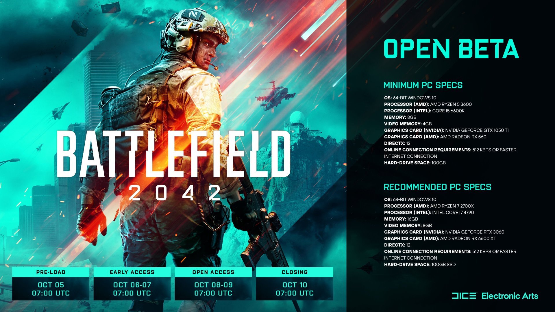 BF 2042 Open Beta PC Requirements