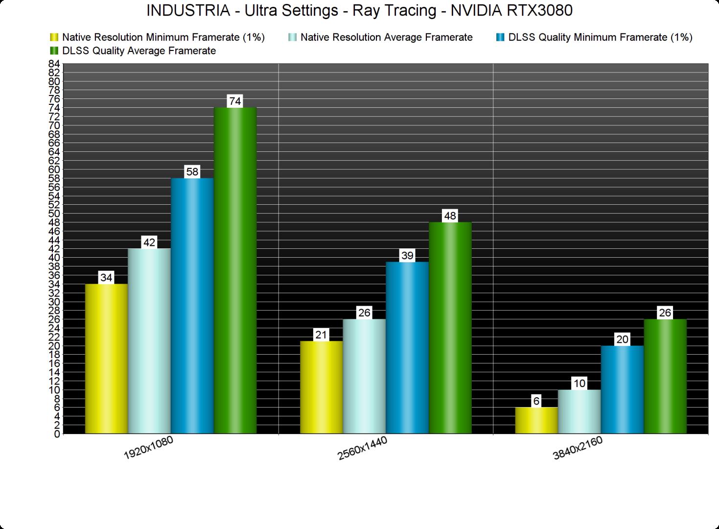 INDUSTRIA GPU benchmarks-5